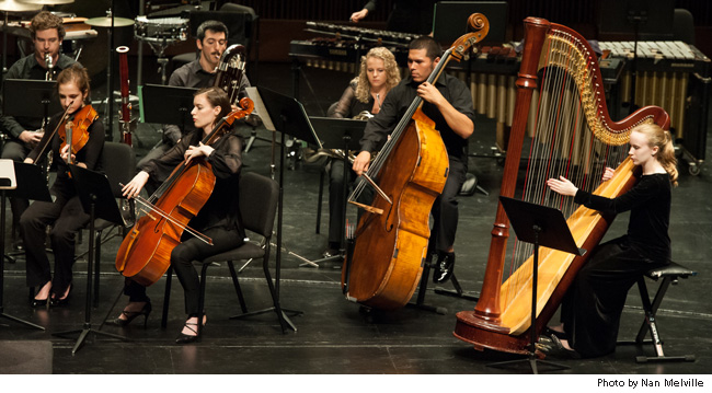 Music Performance Ensembles The Juilliard School